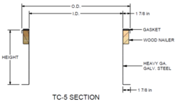 TC-5_Section