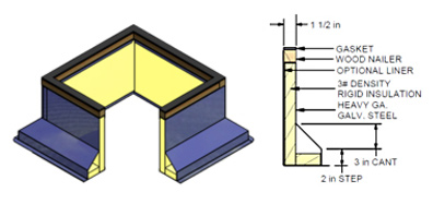 tc-1. TC-1 Roof curb  sc 1 st  Thybar & Prefabricated Insulated Roof Curbs - Roof Curbs | Thybar memphite.com